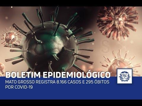 Mato Grosso registra 8 166 casos e 295 óbitos por Covid-19
