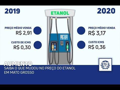 Saiba o que mudou no preço do etanol em Mato Grosso
